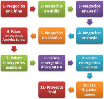 Inszenierte Information: Politik und strategische Kommunikation in