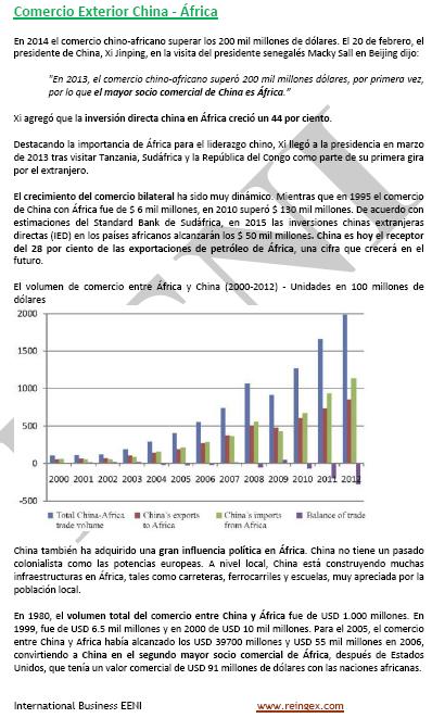Àfrica-Xina Comerç Exterior