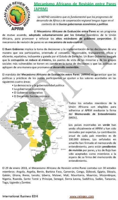 Mecanisme africà Revisió Parells