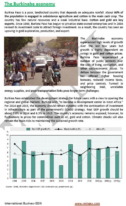 Curs Màster: negocis Burkina Faso