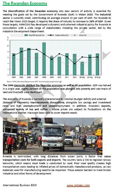 Comerç exterior i negocis a Ruanda